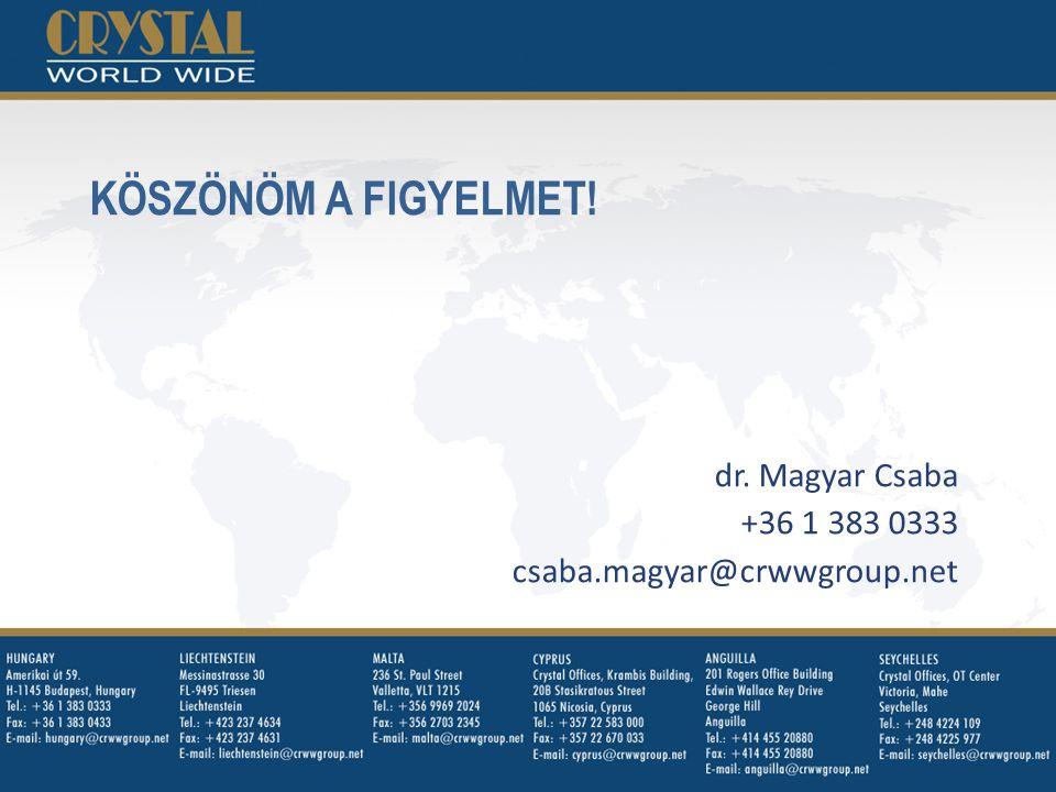 KÖSZÖNÖM A FIGYELMET! dr. Magyar Csaba +36 1 383 0333 csaba.magyar@crwwgroup.net