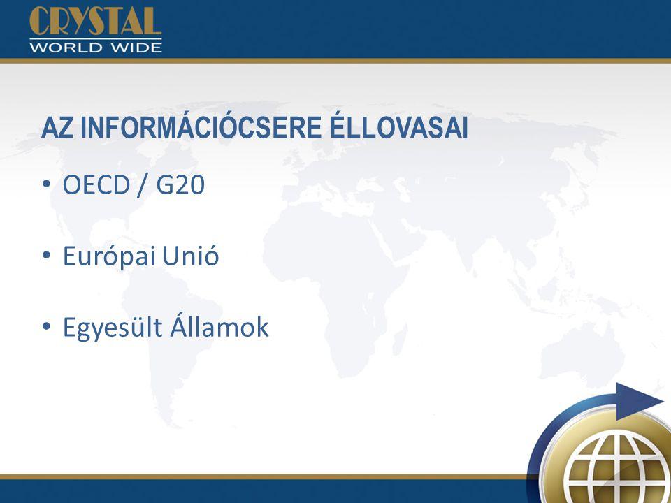 AZ INFORMÁCIÓCSERE ÉLLOVASAI OECD / G20 Európai Unió Egyesült Államok