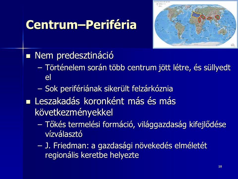10Centrum–Periféria Nem predesztináció Nem predesztináció –Történelem során több centrum jött létre, és süllyedt el –Sok perifériának sikerült felzárk