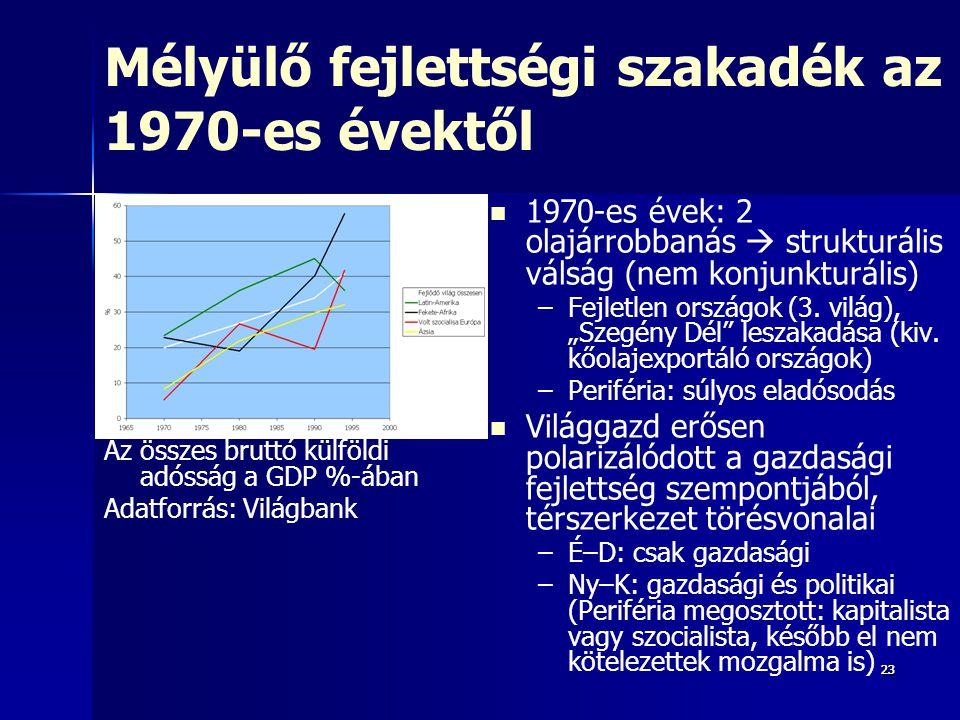 232323 Mélyülő fejlettségi szakadék az 1970-es évektől 1970-es évek: 2 olajárrobbanás  strukturális válság (nem konjunkturális) – –Fejletlen országok