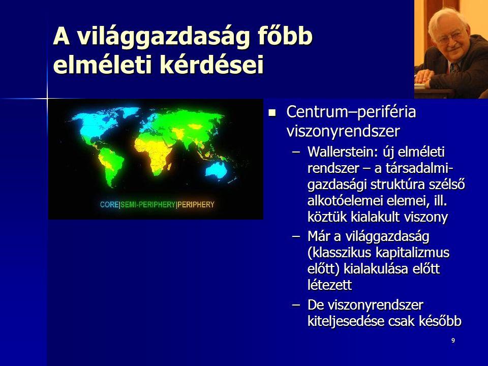 9 A világgazdaság főbb elméleti kérdései Centrum–periféria viszonyrendszer Centrum–periféria viszonyrendszer –Wallerstein: új elméleti rendszer – a tá