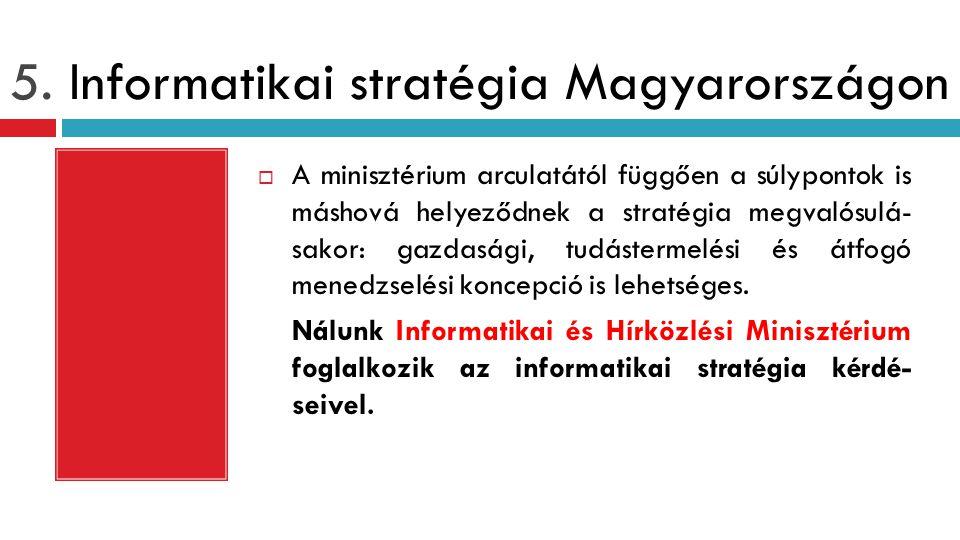 5. Informatikai stratégia Magyarországon  A minisztérium arculatától függően a súlypontok is máshová helyeződnek a stratégia megvalósulá- sakor: gazd