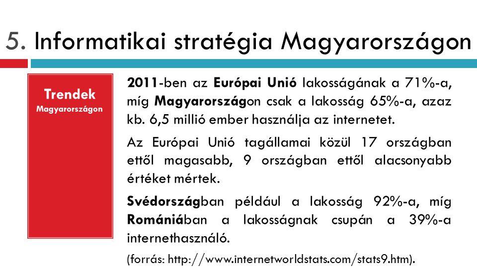 5. Informatikai stratégia Magyarországon 2011-ben az Európai Unió lakosságának a 71%-a, míg Magyarországon csak a lakosság 65% ‑ a, azaz kb. 6,5 milli