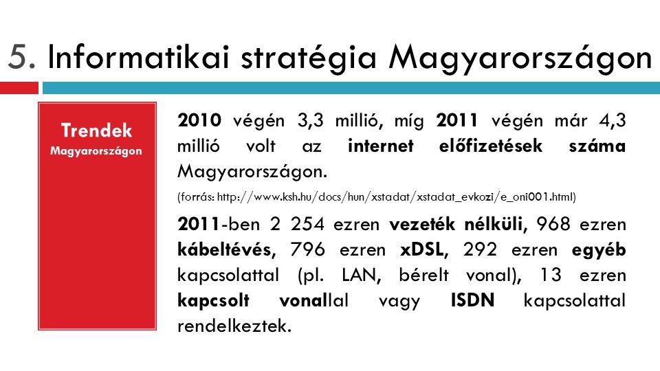 5. Informatikai stratégia Magyarországon 2010 végén 3,3 millió, míg 2011 végén már 4,3 millió volt az internet előfizetések száma Magyarországon. (for