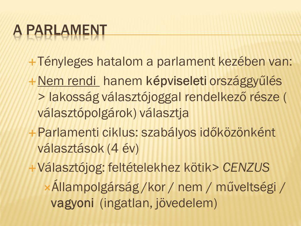  Tényleges hatalom a parlament kezében van:  Nem rendi hanem képviseleti országgyűlés > lakosság választójoggal rendelkező része ( választópolgárok)
