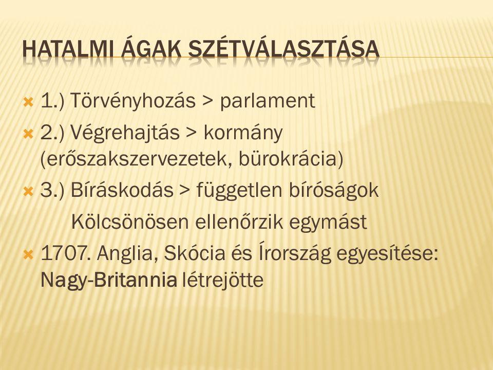  1.) Törvényhozás > parlament  2.) Végrehajtás > kormány (erőszakszervezetek, bürokrácia)  3.) Bíráskodás > független bíróságok Kölcsönösen ellenőr
