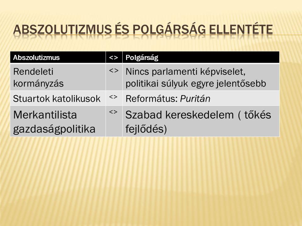 4.RESTAURÁCIÓ IDŐSZAKA 1660.–88.  Királyság helyreállítása (Stuartok visszatérése)  II.