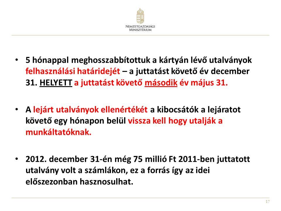 17 5 hónappal meghosszabbítottuk a kártyán lévő utalványok felhasználási határidejét – a juttatást követő év december 31.