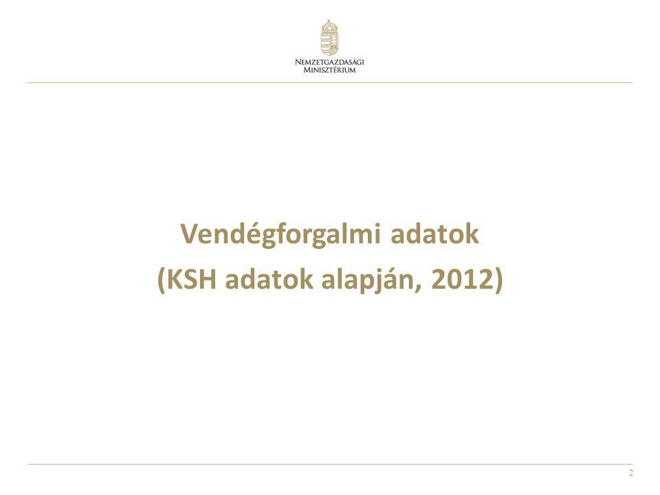2 Vendégforgalmi adatok (KSH adatok alapján, 2012)