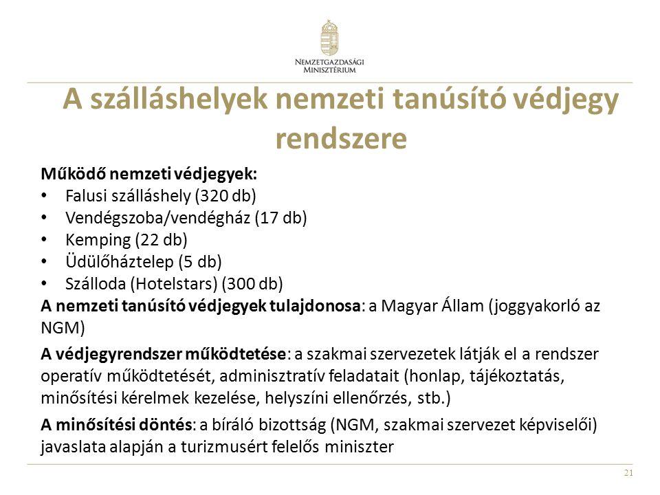 21 A szálláshelyek nemzeti tanúsító védjegy rendszere Működő nemzeti védjegyek: Falusi szálláshely (320 db) Vendégszoba/vendégház (17 db) Kemping (22 db) Üdülőháztelep (5 db) Szálloda (Hotelstars) (300 db) A nemzeti tanúsító védjegyek tulajdonosa: a Magyar Állam (joggyakorló az NGM) A védjegyrendszer működtetése: a szakmai szervezetek látják el a rendszer operatív működtetését, adminisztratív feladatait (honlap, tájékoztatás, minősítési kérelmek kezelése, helyszíni ellenőrzés, stb.) A minősítési döntés: a bíráló bizottság (NGM, szakmai szervezet képviselői) javaslata alapján a turizmusért felelős miniszter