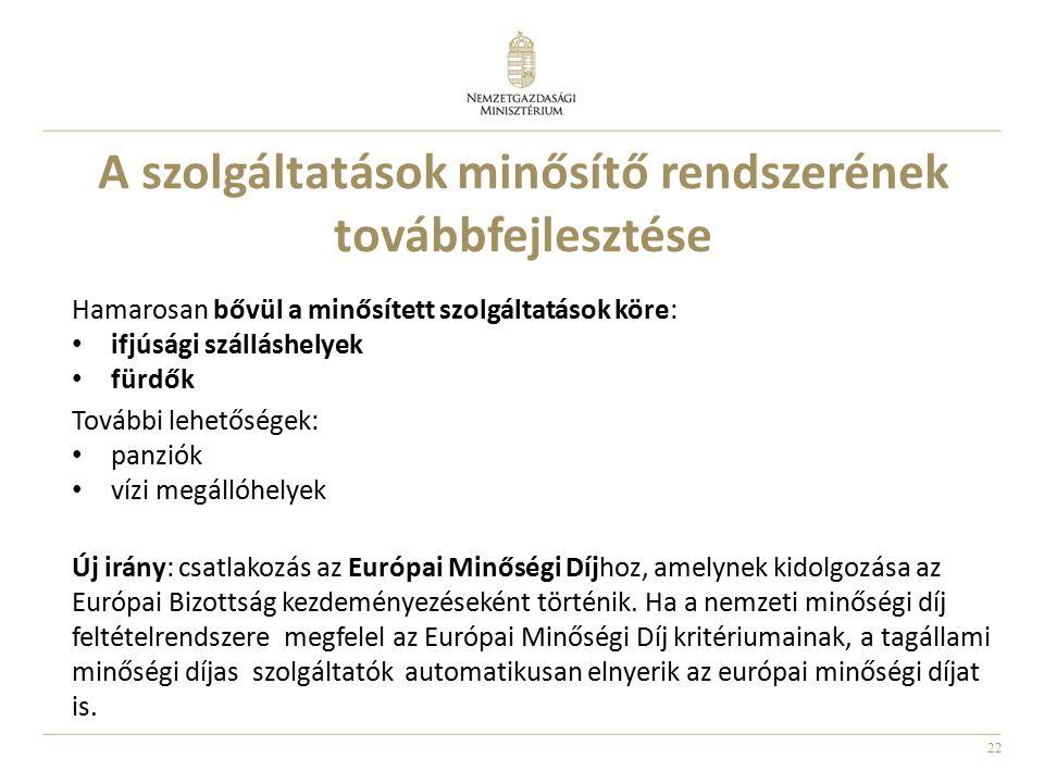 22 A szolgáltatások minősítő rendszerének továbbfejlesztése Hamarosan bővül a minősített szolgáltatások köre: ifjúsági szálláshelyek fürdők További lehetőségek: panziók vízi megállóhelyek Új irány: csatlakozás az Európai Minőségi Díjhoz, amelynek kidolgozása az Európai Bizottság kezdeményezéseként történik.