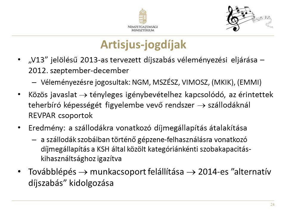 """24 Artisjus-jogdíjak """"V13 jelölésű 2013-as tervezett díjszabás véleményezési eljárása – 2012."""