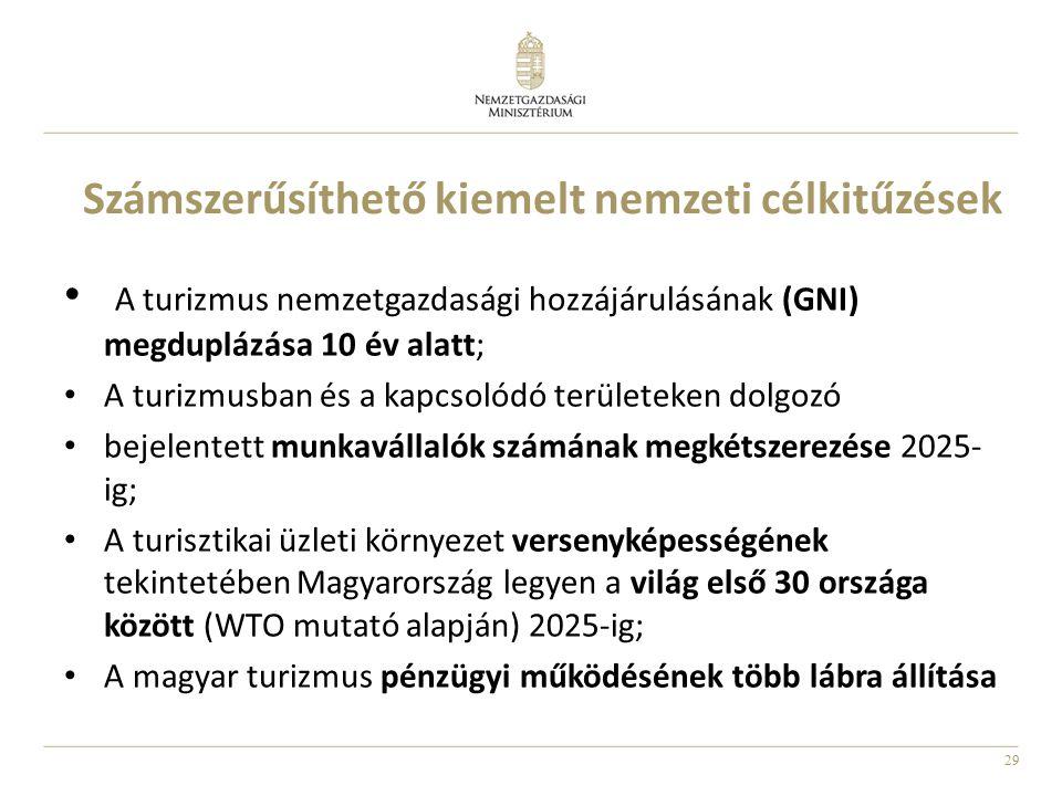 29 Számszerűsíthető kiemelt nemzeti célkitűzések A turizmus nemzetgazdasági hozzájárulásának (GNI) megduplázása 10 év alatt; A turizmusban és a kapcsolódó területeken dolgozó bejelentett munkavállalók számának megkétszerezése 2025- ig; A turisztikai üzleti környezet versenyképességének tekintetében Magyarország legyen a világ első 30 országa között (WTO mutató alapján) 2025-ig; A magyar turizmus pénzügyi működésének több lábra állítása