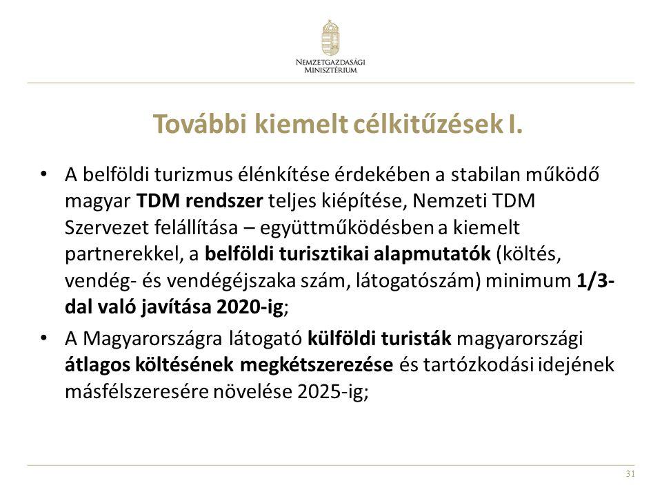 31 A belföldi turizmus élénkítése érdekében a stabilan működő magyar TDM rendszer teljes kiépítése, Nemzeti TDM Szervezet felállítása – együttműködésben a kiemelt partnerekkel, a belföldi turisztikai alapmutatók (költés, vendég- és vendégéjszaka szám, látogatószám) minimum 1/3- dal való javítása 2020-ig; A Magyarországra látogató külföldi turisták magyarországi átlagos költésének megkétszerezése és tartózkodási idejének másfélszeresére növelése 2025-ig; További kiemelt célkitűzések I.