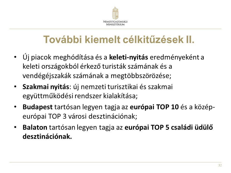 32 Új piacok meghódítása és a keleti-nyitás eredményeként a keleti országokból érkező turisták számának és a vendégéjszakák számának a megtöbbszörözése; Szakmai nyitás: új nemzeti turisztikai és szakmai együttműködési rendszer kialakítása; Budapest tartósan legyen tagja az európai TOP 10 és a közép- európai TOP 3 városi desztinációnak; Balaton tartósan legyen tagja az európai TOP 5 családi üdülő desztinációnak.