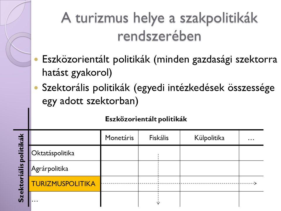 A turizmus helye a szakpolitikák rendszerében Eszközorientált politikák (minden gazdasági szektorra hatást gyakorol) Szektorális politikák (egyedi int