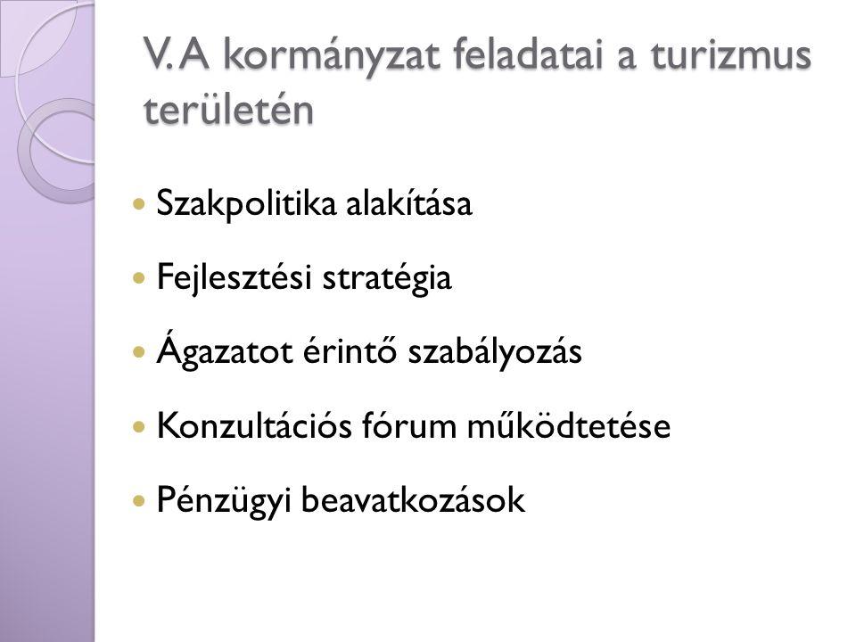 V. A kormányzat feladatai a turizmus területén Szakpolitika alakítása Fejlesztési stratégia Ágazatot érintő szabályozás Konzultációs fórum működtetése