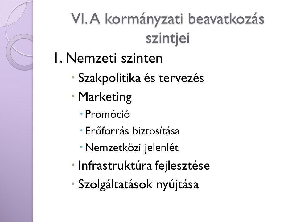 VI. A kormányzati beavatkozás szintjei 1. Nemzeti szinten  Szakpolitika és tervezés  Marketing  Promóció  Erőforrás biztosítása  Nemzetközi jelen