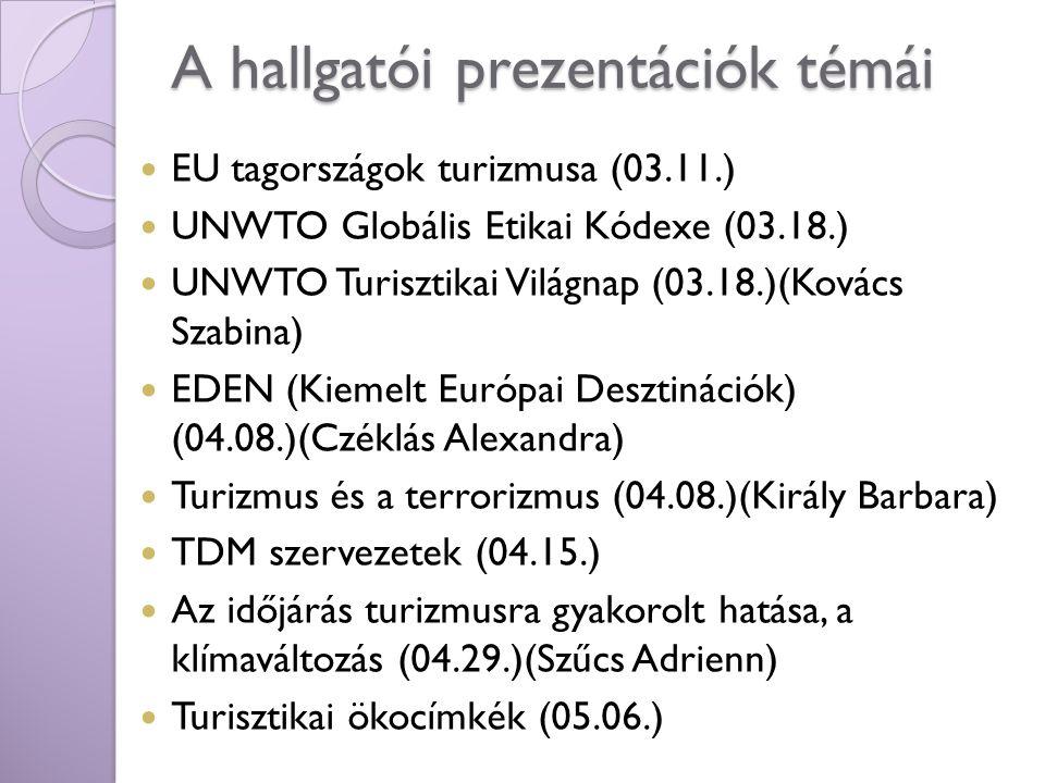 A hallgatói prezentációk témái EU tagországok turizmusa (03.11.) UNWTO Globális Etikai Kódexe (03.18.) UNWTO Turisztikai Világnap (03.18.)(Kovács Szab