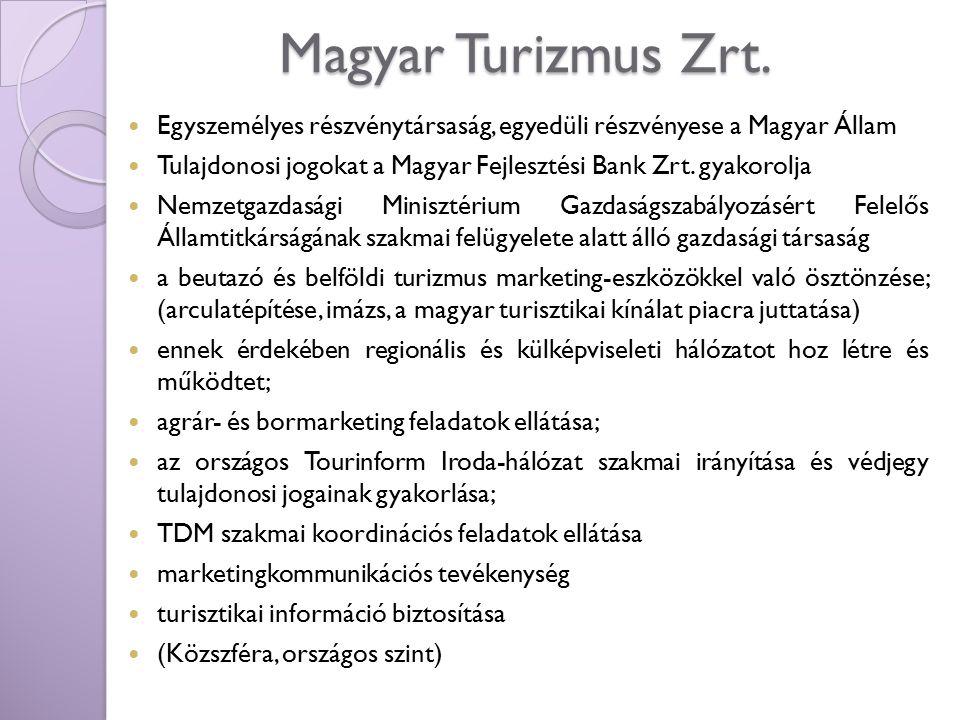 Magyar Turizmus Zrt. Egyszemélyes részvénytársaság, egyedüli részvényese a Magyar Állam Tulajdonosi jogokat a Magyar Fejlesztési Bank Zrt. gyakorolja