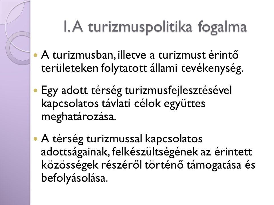 I. A turizmuspolitika fogalma A turizmusban, illetve a turizmust érintő területeken folytatott állami tevékenység. Egy adott térség turizmusfejlesztés