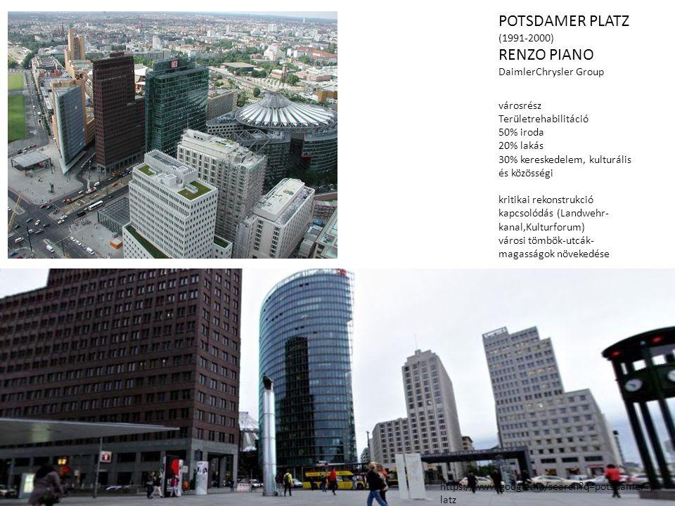 POTSDAMER PLATZ (1991-2000) RENZO PIANO DaimlerChrysler Group városrész Területrehabilitáció 50% iroda 20% lakás 30% kereskedelem, kulturális és közös