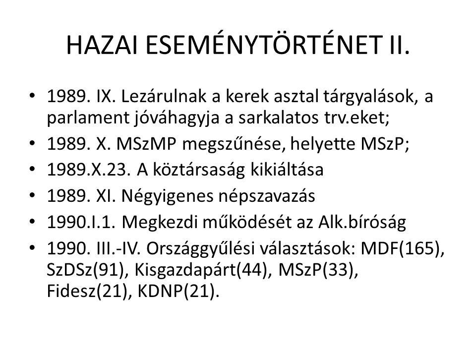HAZAI ESEMÉNYTÖRTÉNET II. 1989. IX.