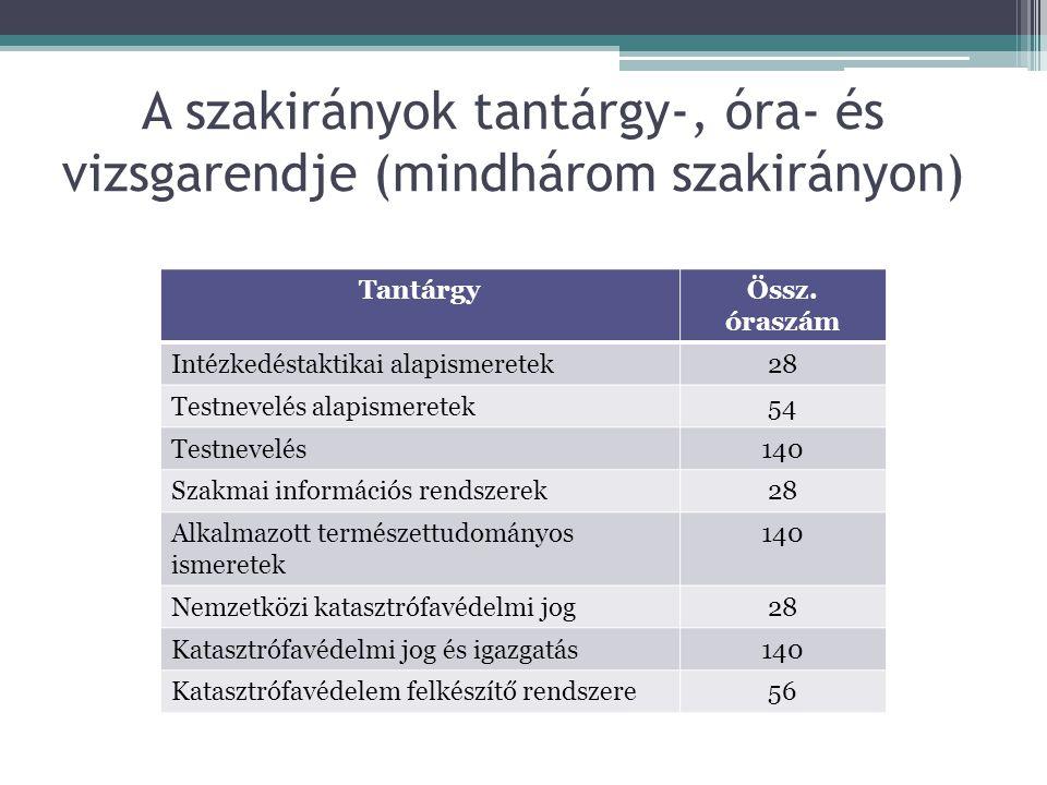 A szakirányok tantárgy-, óra- és vizsgarendje (mindhárom szakirányon) TantárgyÖssz. óraszám Intézkedéstaktikai alapismeretek28 Testnevelés alapismeret