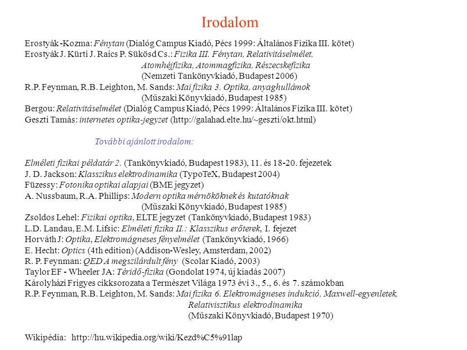 Irodalom Erostyák -Kozma: Fénytan (Dialóg Campus Kiadó, Pécs 1999: Általános Fizika III. kötet) Erostyák J. Kürti J. Raics P. Sükösd Cs.: Fizika III.