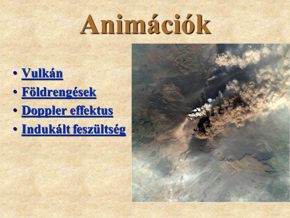 Animációk VulkánVulkánVulkán FöldrengésekFöldrengésekFöldrengések Doppler effektusDoppler effektusDoppler effektusDoppler effektus Indukált feszültségIndukált feszültségIndukált feszültségIndukált feszültség
