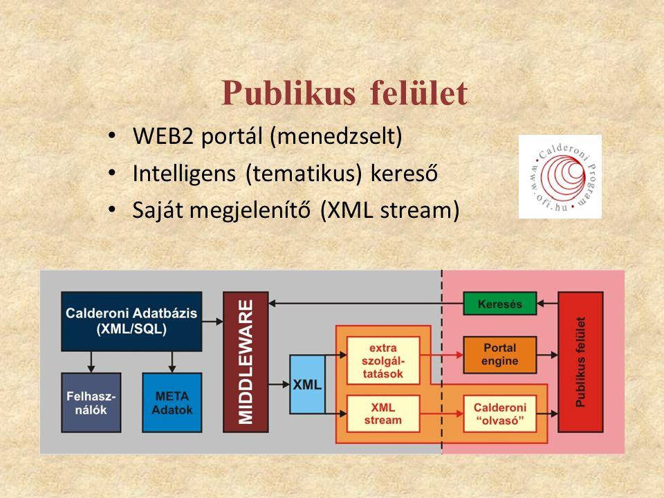 Publikus felület WEB2 portál (menedzselt) Intelligens (tematikus) kereső Saját megjelenítő (XML stream)