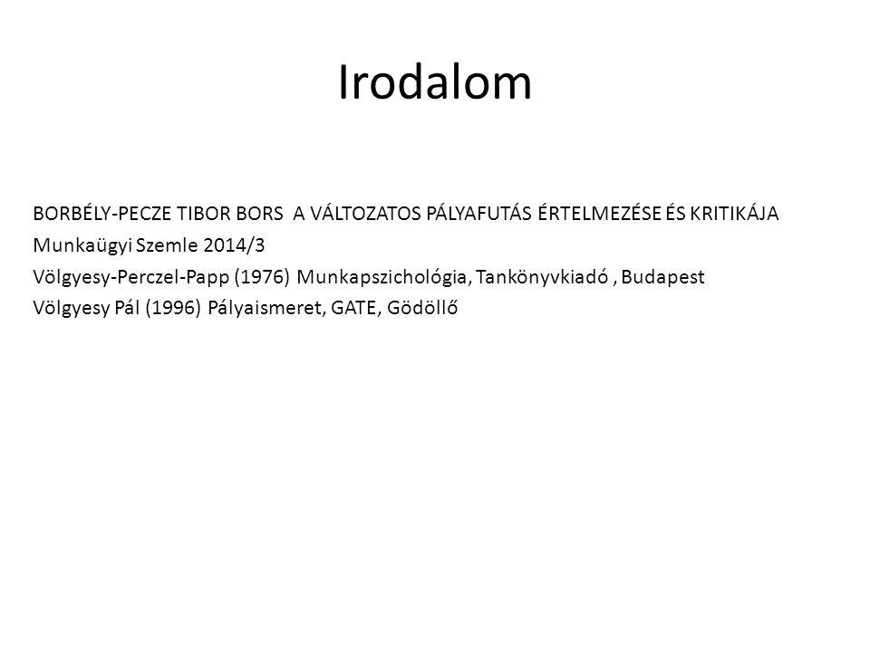 Irodalom BORBÉLY-PECZE TIBOR BORS A VÁLTOZATOS PÁLYAFUTÁS ÉRTELMEZÉSE ÉS KRITIKÁJA Munkaügyi Szemle 2014/3 Völgyesy-Perczel-Papp (1976) Munkapszichológia, Tankönyvkiadó, Budapest Völgyesy Pál (1996) Pályaismeret, GATE, Gödöllő
