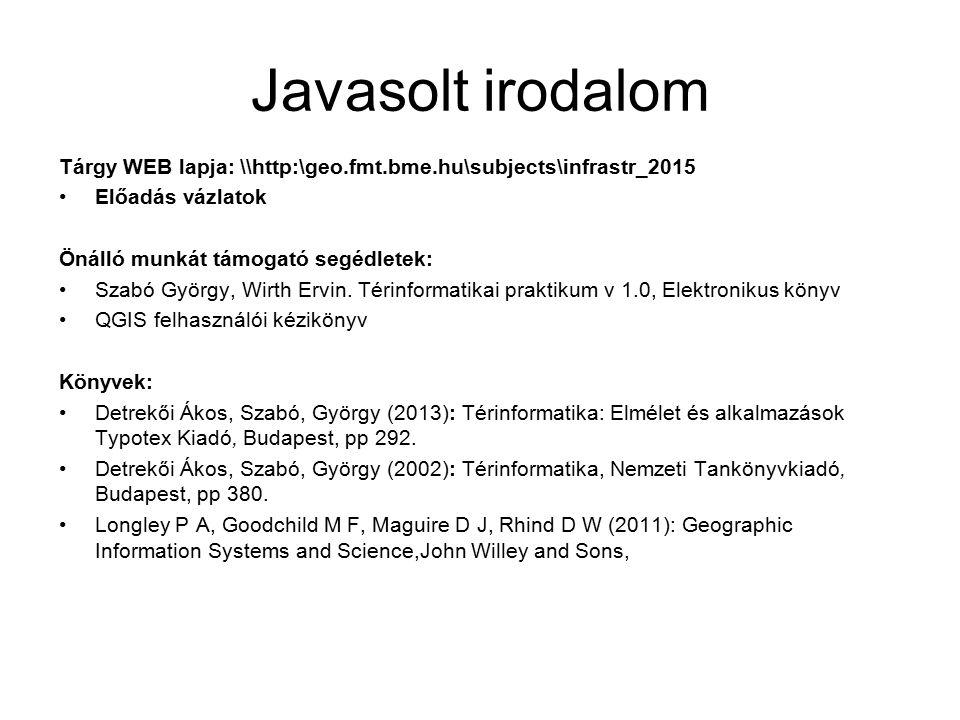 Javasolt irodalom Tárgy WEB lapja: \\http:\geo.fmt.bme.hu\subjects\infrastr_2015 Előadás vázlatok Önálló munkát támogató segédletek: Szabó György, Wirth Ervin.