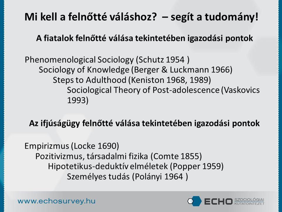 Mi kell a felnőtté váláshoz? – segít a tudomány! A fiatalok felnőtté válása tekintetében igazodási pontok Phenomenological Sociology (Schutz 1954 ) So
