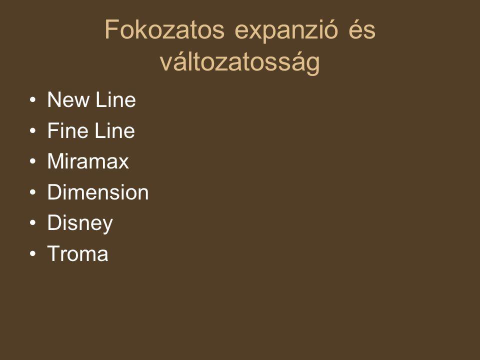 Fokozatos expanzió és változatosság New Line Fine Line Miramax Dimension Disney Troma