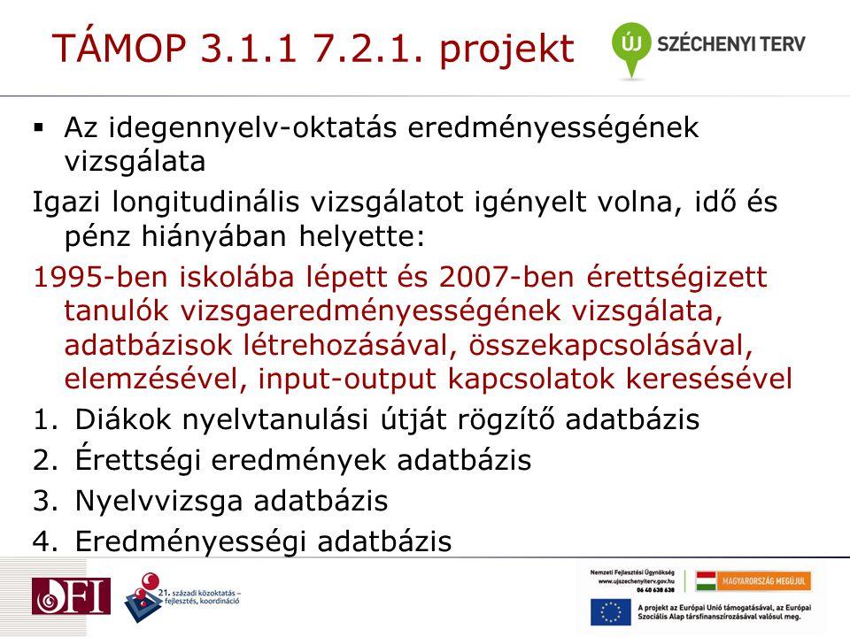 Vizsgálati személyek, módszerek A 2003 tavaszán a 9.