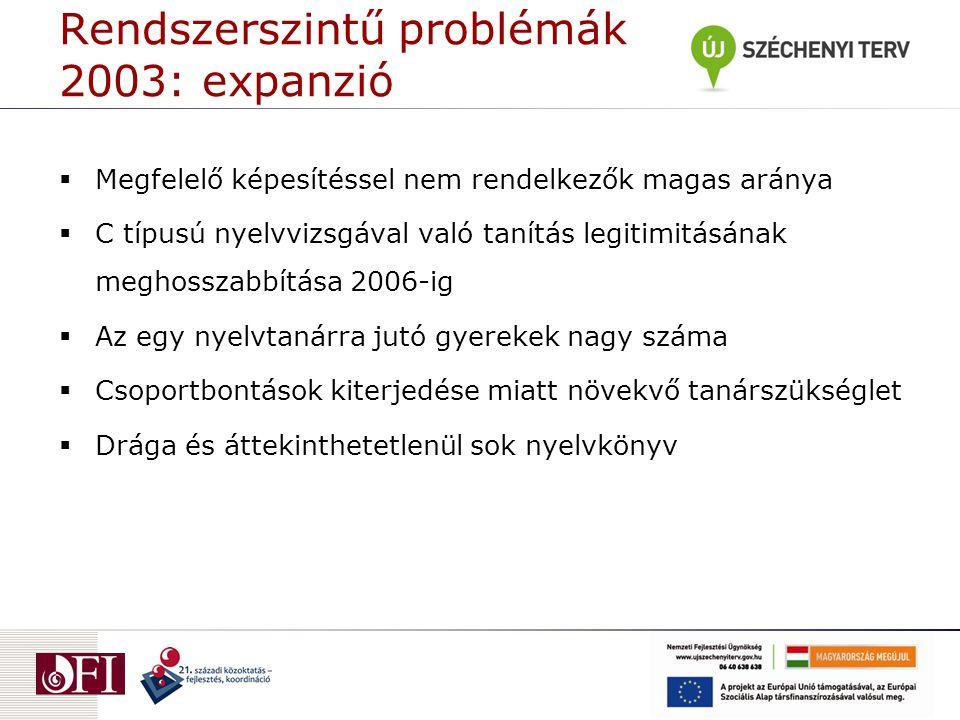 """Rendszerszintű problémák a tanulási utak kutatás tükrében:  Hosszú, átlagosan 12 év nyelvoktatás az első (döntő többségében egyetlen) nyelv esetében  A tantervi átlagóraszámnál (930) harmadával nagyobb tényleges óraszám (1200), másutt kisebb óraszám  Kétszeres tanulói óraszám a nyelvoktatásban eredményes országokhoz képest  A csoportbontások (csak Szlovákiában hasonlóan kiterjedt gyakorlat) miatti másfélszeres tanárszükséglet  Nagy állami, önkormányzati, családi ráfordítások: óvodai """"különórák , plusz tanórák, magánórák, tanfolyamok  A koordináció hiánya a pedagógiai ciklusok között  Hatékonyságveszteségek  Méltányossági problémák"""