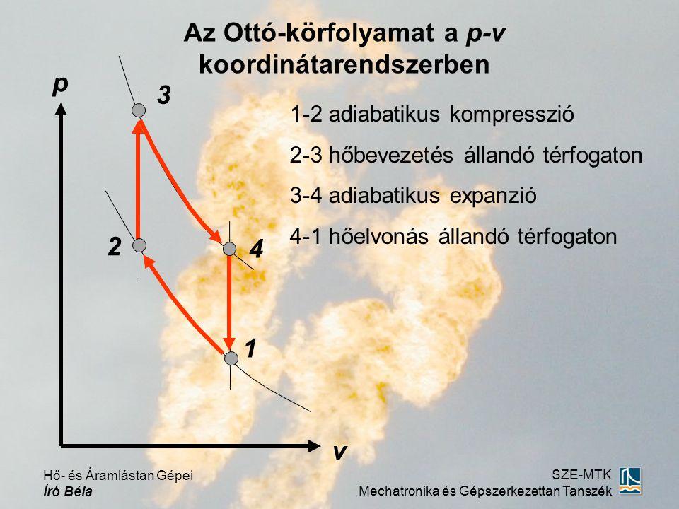 Hő- és Áramlástan Gépei Író Béla SZE-MTK Mechatronika és Gépszerkezettan Tanszék T s 1-2 adiabatikus kompresszió 2-3 hőbevezetés állandó térfogaton 3-4 adiabatikus expanzió 4-1 hőelvonás állandó térfogaton Az Ottó-körfolyamat a T-s koordinátarendszerben 1 3 4 2