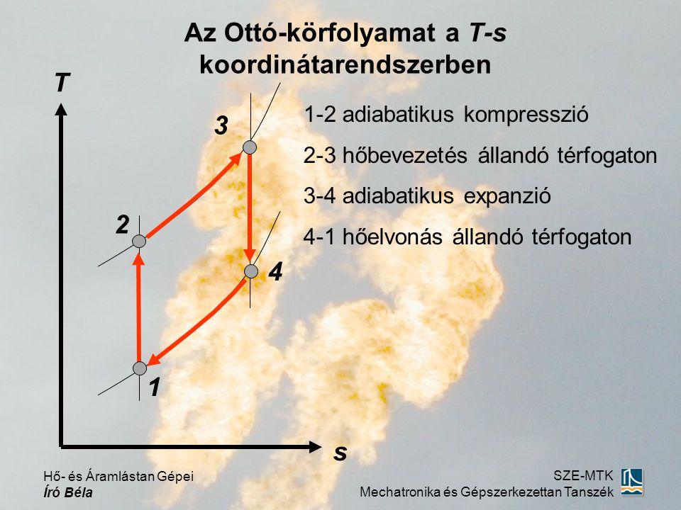 Hő- és Áramlástan Gépei Író Béla SZE-MTK Mechatronika és Gépszerkezettan Tanszék 1-2 adiabatikus kompresszió 2-3 hőbevezetés állandó térfogaton 3-4 adiabatikus expanzió 4-1 hőelvonás állandó térfogaton Az Ottó-körfolyamat a T-s koordinátarendszerben T s 1 3 4 2