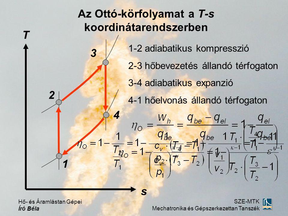 Hő- és Áramlástan Gépei Író Béla SZE-MTK Mechatronika és Gépszerkezettan Tanszék p v 1-2 adiabatikus kompresszió 2-3 hőbevezetés állandó nyomáson 3-4 adiabatikus expanzió 4-1 hőelvonás állandó térfogaton A Dízel-körfolyamat a p-v koordinátarendszerben 1 3 4 2