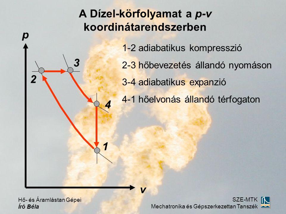 Hő- és Áramlástan Gépei Író Béla SZE-MTK Mechatronika és Gépszerkezettan Tanszék Ellenőrző kérdések (2) 8.Milyen állapotváltozásokból épül fel a gázturbina-körfolyamat.