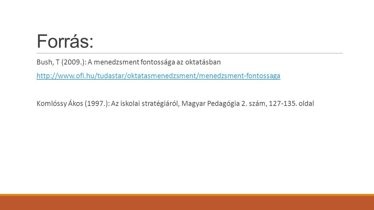 Forrás: Bush, T (2009.): A menedzsment fontossága az oktatásban http://www.ofi.hu/tudastar/oktatasmenedzsment/menedzsment-fontossaga Komlóssy Ákos (19