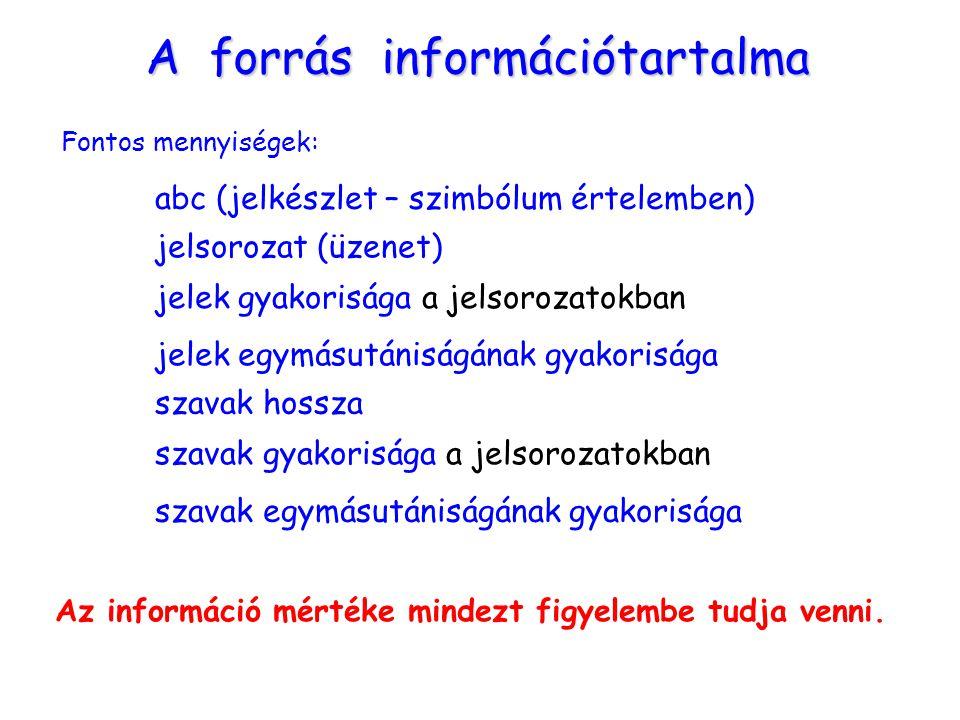 A forrás információtartalma Fontos mennyiségek: abc (jelkészlet – szimbólum értelemben) jelsorozat (üzenet) jelek gyakorisága a jelsorozatokban Az információ mértéke mindezt figyelembe tudja venni.