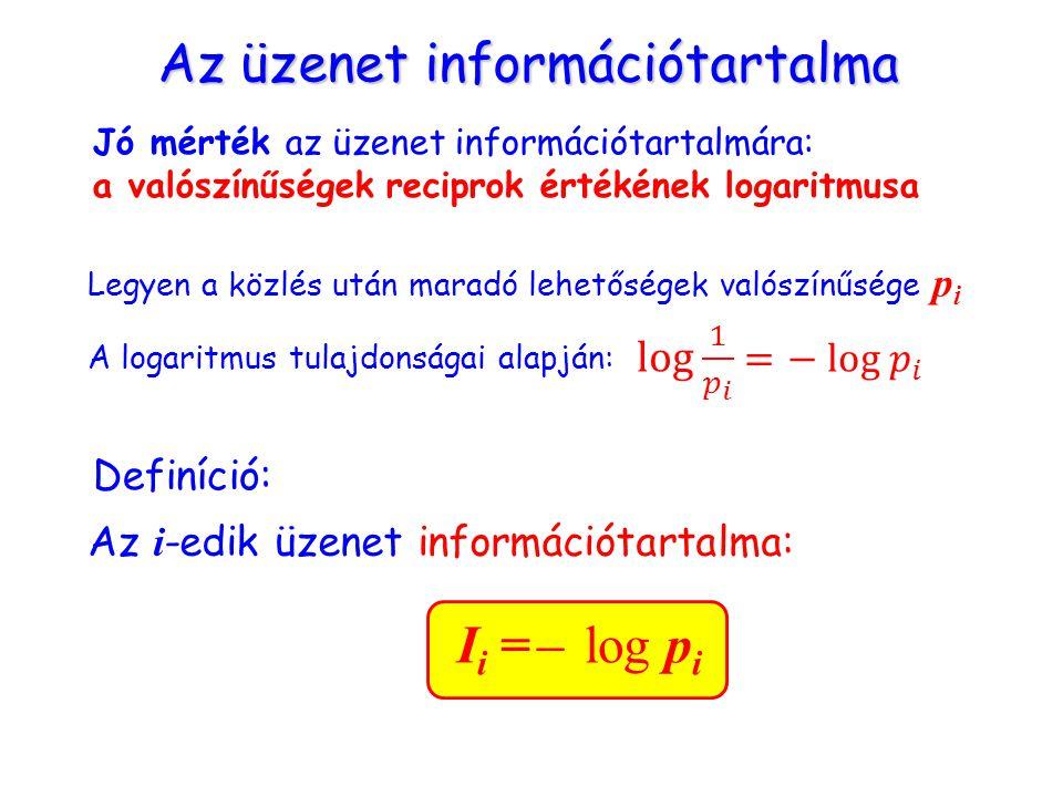 Az üzenet információtartalma Jó mérték az üzenet információtartalmára: a valószínűségek reciprok értékének logaritmusa Legyen a közlés után maradó lehetőségek valószínűsége p i A logaritmus tulajdonságai alapján: Az i -edik üzenet információtartalma: Definíció: I i = ̶ log p i