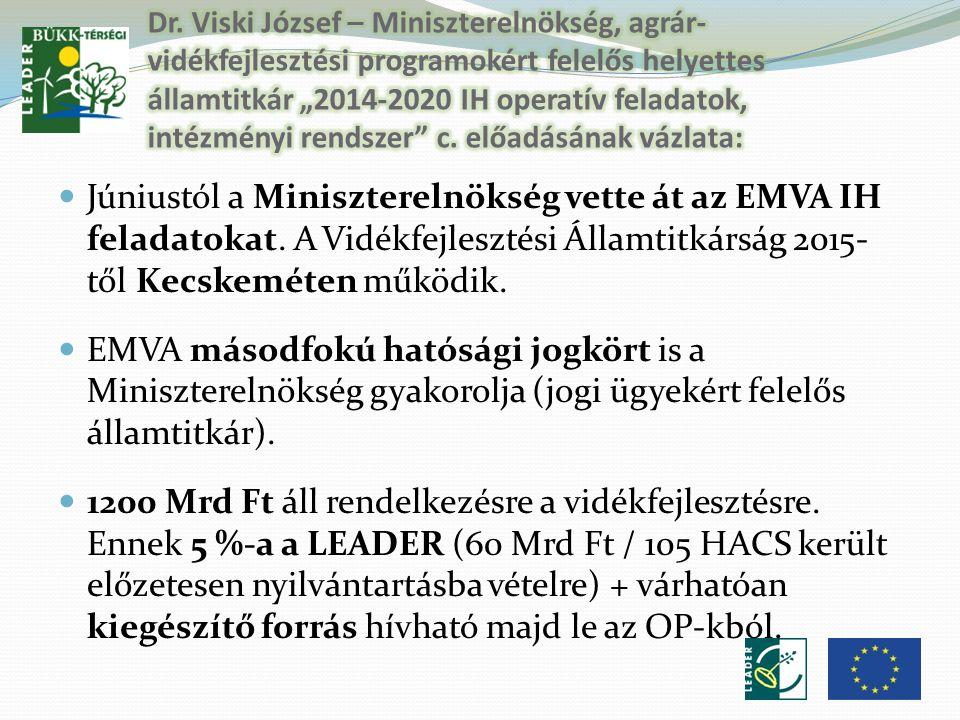 Júniustól a Miniszterelnökség vette át az EMVA IH feladatokat.