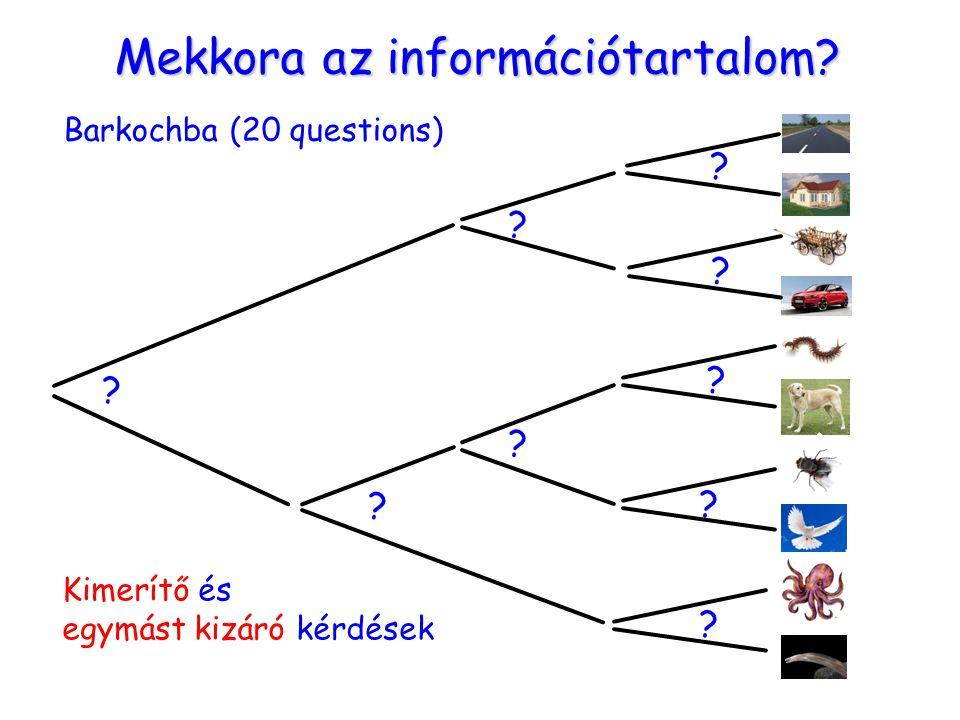 Mekkora az információtartalom? Barkochba (20 questions) ? ? ? ? ? ? ? ? ? Kimerítő és egymást kizáró kérdések