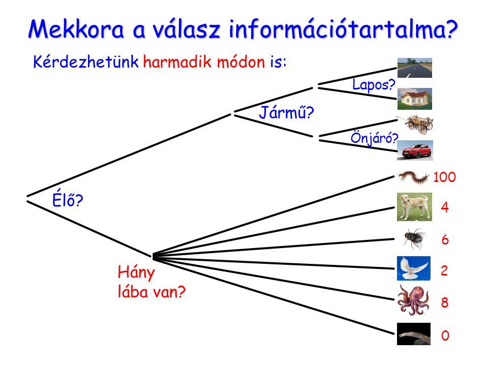 Mekkora a válasz információtartalma? Kérdezhetünk harmadik módon is: Élő? Jármű? Hány lába van? Önjáró? Lapos? 100 4 6 2 8 0