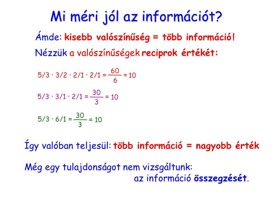 Mi méri jól az információt? Ámde: kisebb valószínűség = több információ ! Nézzük a valószínűségek reciprok értékét: 5/3 · 3/2 · 2/1 · 2/1 = 5/3 · 3/1
