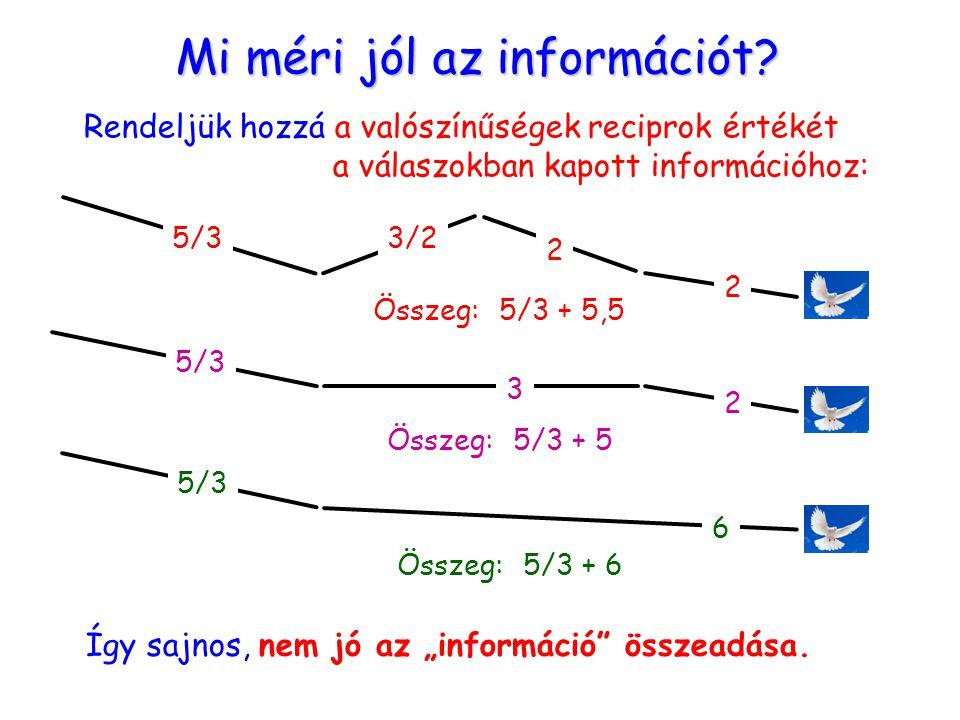 """Mi méri jól az információt? Így sajnos, nem jó az """"információ"""" összeadása. Rendeljük hozzá a valószínűségek reciprok értékét a válaszokban kapott info"""