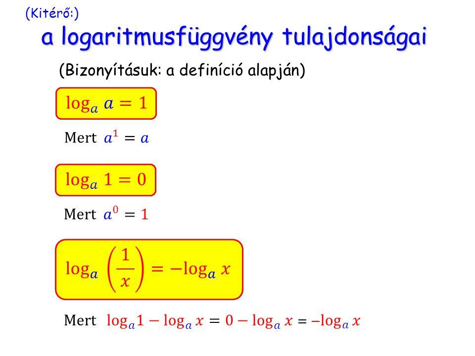 a logaritmusfüggvény tulajdonságai (Kitérő:) a logaritmusfüggvény tulajdonságai (Bizonyításuk: a definíció alapján)
